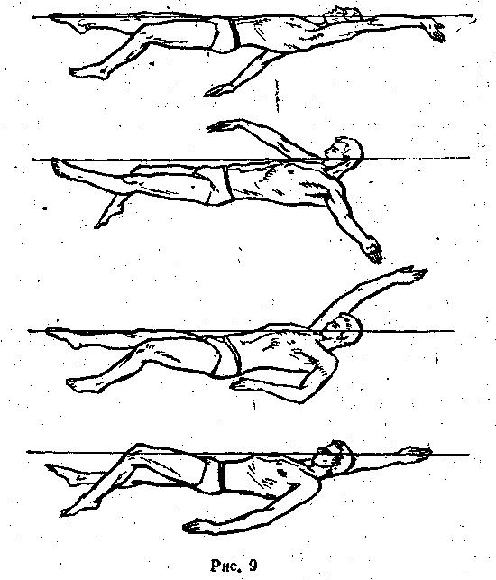 Техника Плавания Кролем На Спине Реферат